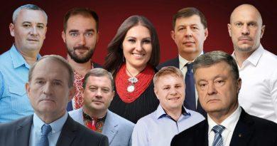 Хабарництво, кнопкодавство, держзрада: у чому підозрюють народних депутатів і що їм за це може бути?